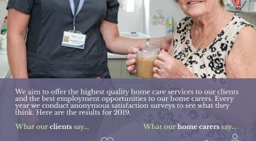 Carefound Home Care 2019 Satisfaction Survey