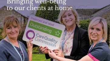 Carefound Home Care Satisfaction Survey 2020 (small)